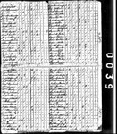 1810 Census, New York, Onondaga County, Manlius. There was one male under 10 (David, Jr.) There were two males between 10 and 15 years of age (George and Elisha). There was one male over 45 (David, Sr., who was 52 at this time) There was one female between 10 and 20 years of age (unknown). There was one female between age 26 and 44  (Mary, who was 44 at this time). It seems David and Mary's son Benson, sourced as born in 1801, must have died young.