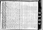 1820 Census, New York, Onondaga County, Manlius. David Soule was living next to his son George W. Soule.