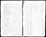 John Bundy in the 1820 census of Pike Township, Clearfield County, Pennsylvania. Analysis of this census given next shows that he was on Bennett Branch of Sinnemehoning Creek just southwest of modern-day Weedville.