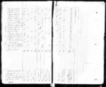 1820 census continued, to show Ebenezer Hewitt.
